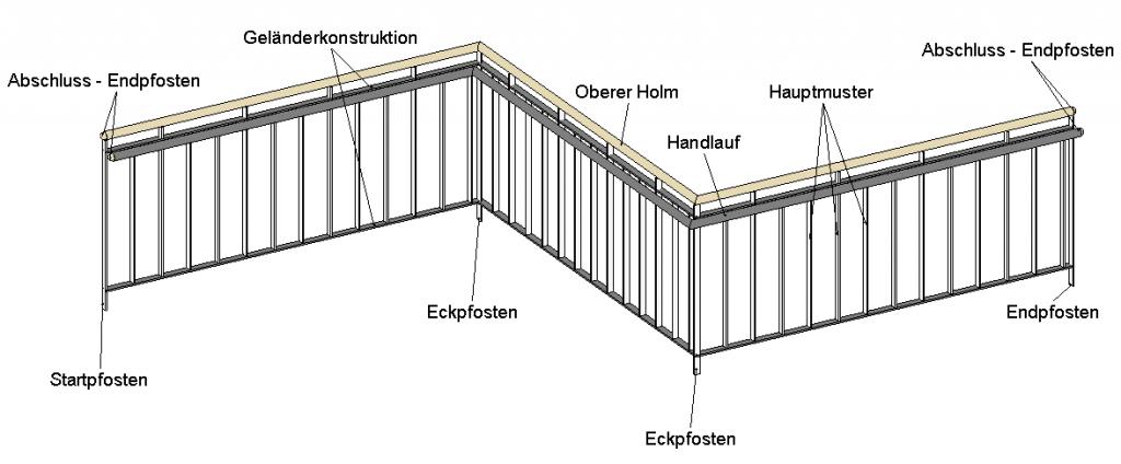 gel nder in revit teil 1 grundlagen build informed. Black Bedroom Furniture Sets. Home Design Ideas