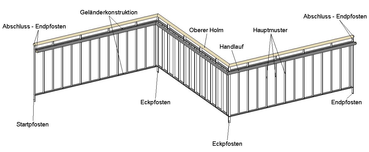 Gelander In Revit Teil 1 Grundlagen Build Informed