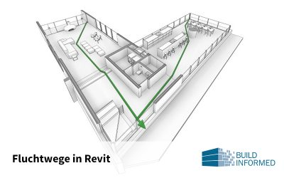 Fluchtwege in Revit
